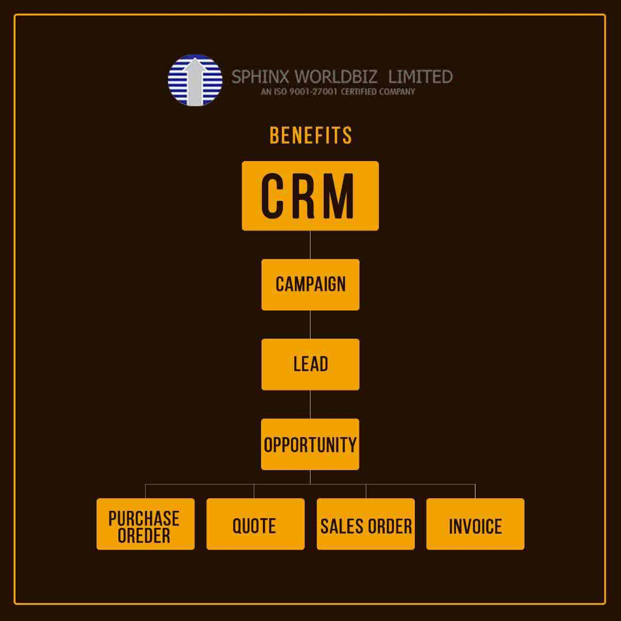 Advantages of Custom CRM Solution that Travel Companies Must Not Miss Out!